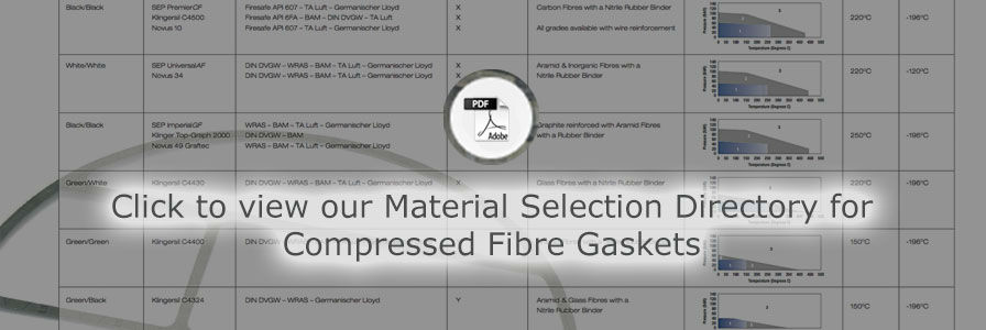 Material Selection Directory